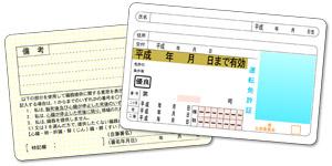 免許証の表面と裏面